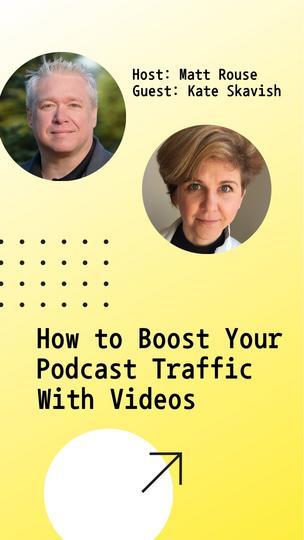 Digital Marketing Podcast Promotion