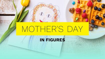 Mother's Day in Figures