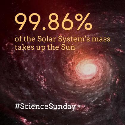 #ScienceSunday